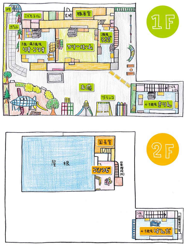 青梅幼稚園施設マップ